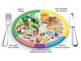 Пристань - иконка «питание» в Подпорожье